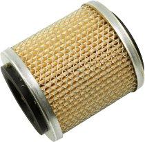 Ducati Oil filter - 750-900 SS bevel drive, S2, Darmah, 860/900 GTS...