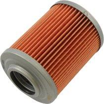 Aprilia Oil filter - 1000 Caponord, ETV, RSV, Mille, R, SL Falco, Tuono R...