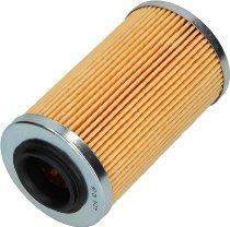 Aprilia Oil filter - 1000 RSV, R, Factory, Tuono R, Factory